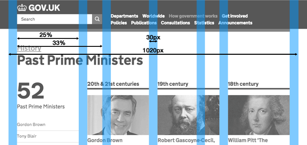 The grid system overlaid on GOV.UK