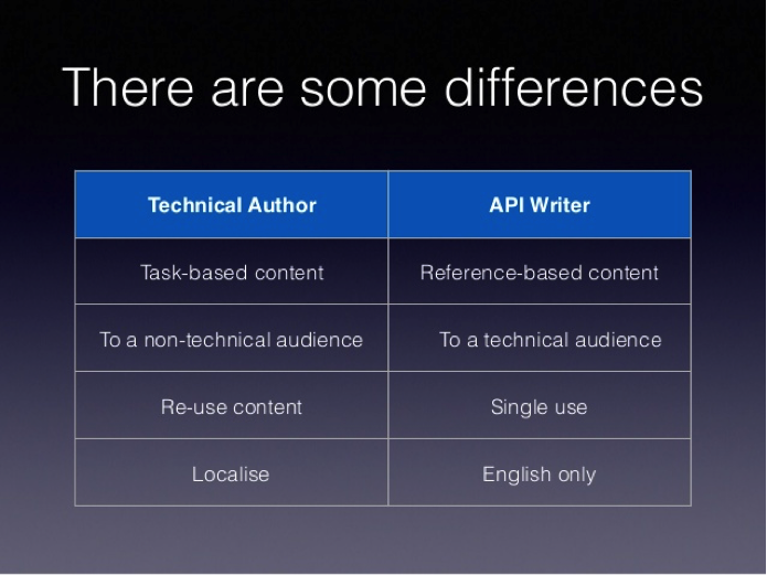 Table showing the different skills needed by traditional technical authors and API writers