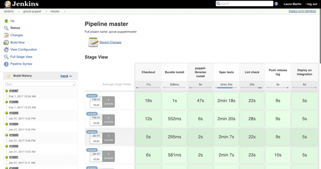 Updated interface of Jenkins showing the Pipeline view