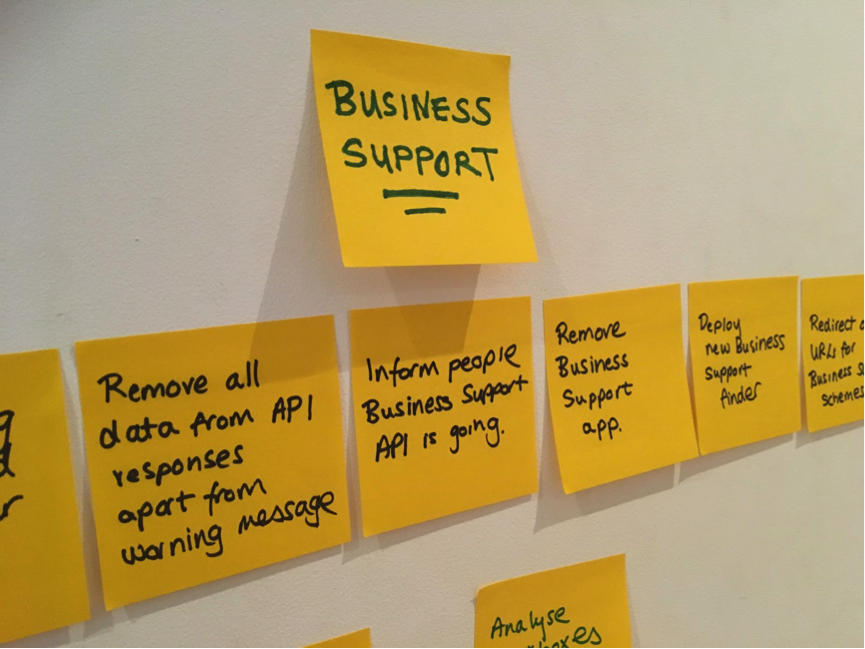 Post-its detailing the different steps involved in removing the Business Support API