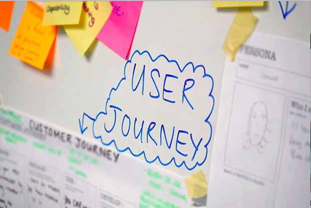 Board showing a user journey