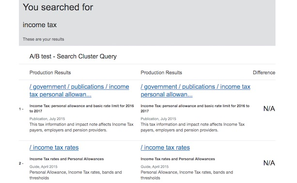 A screenshot showing the A/B testing on gov.uk search
